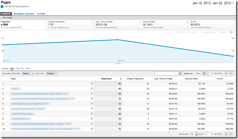 WCF Web API analytics google
