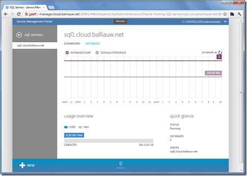 Windows Azure Services for Windows Server SQL Server
