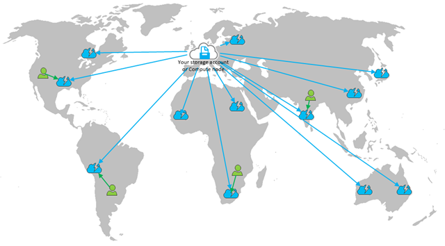 Windows Azure CDN graphically
