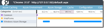 Glimpse plugin for Windows Azure