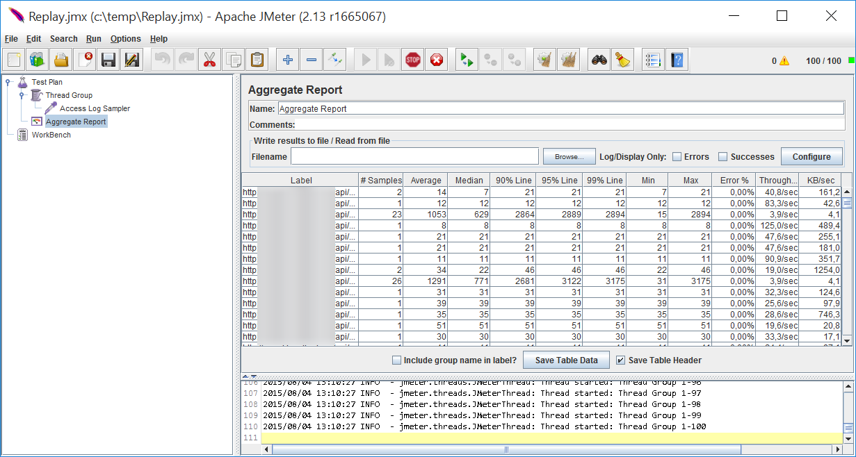 Aggregate Report when replaying IIS request logs