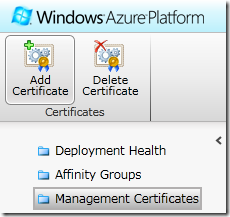 Management Certificate Windows Azure
