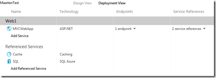 Windows Azure AppFabric Application Deployment View